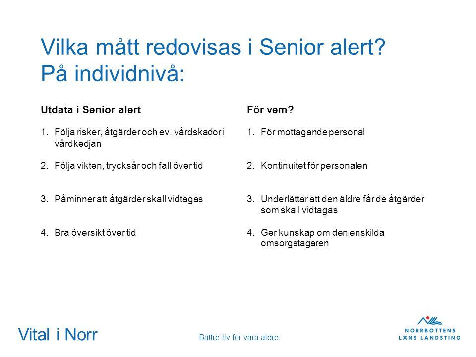 Vilka mått redovisas i Senior alert På individnivå:
