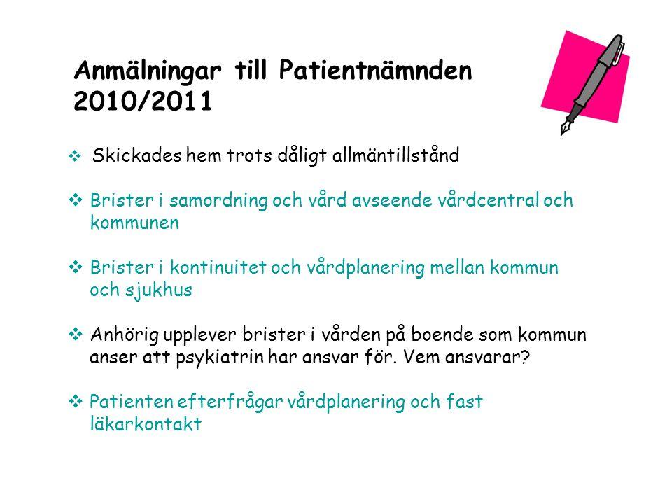Anmälningar till Patientnämnden 2010/2011
