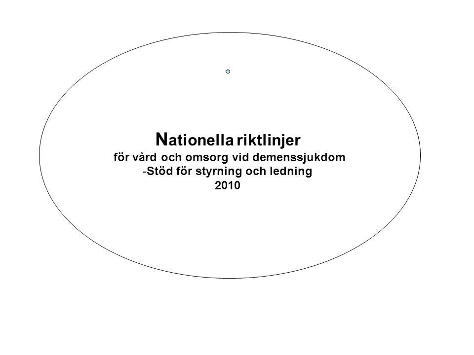 Nationella riktlinjer Stöd för styrning och ledning