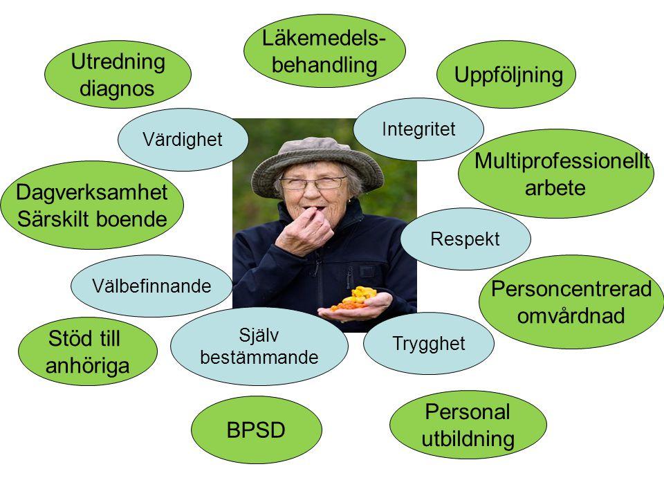 Läkemedels- behandling Utredning diagnos Multiprofessionellt arbete