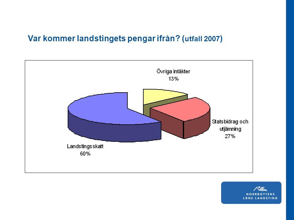 Var kommer landstingets pengar ifrån (utfall 2007)