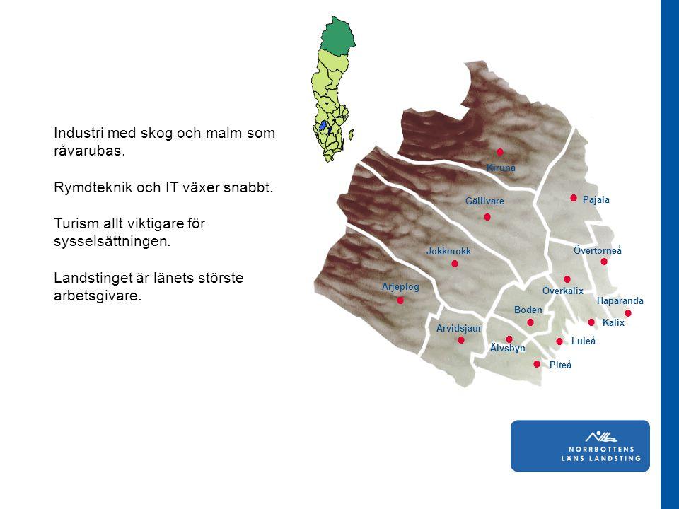 · Pajala · Industri med skog och malm som råvarubas.