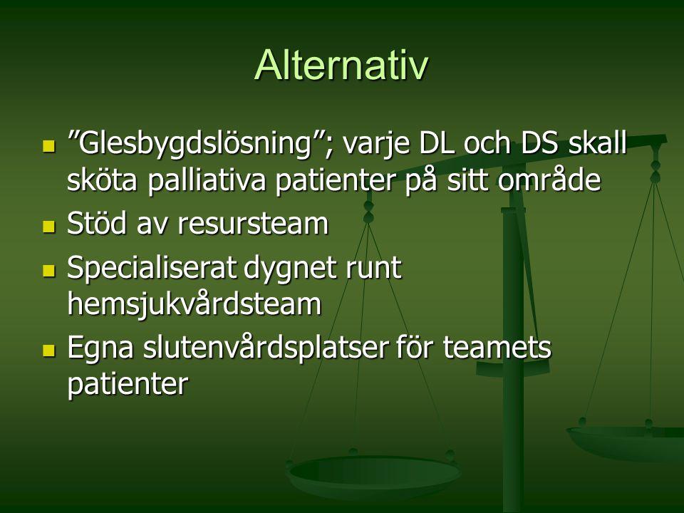 Alternativ Glesbygdslösning ; varje DL och DS skall sköta palliativa patienter på sitt område. Stöd av resursteam.