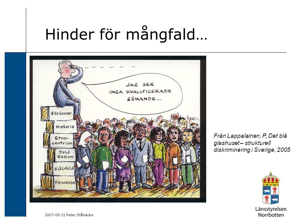 Hinder för mångfald… Från Lappalainen, P, Det blå glashuset – strukturell diskriminering i Sverige, 2005.