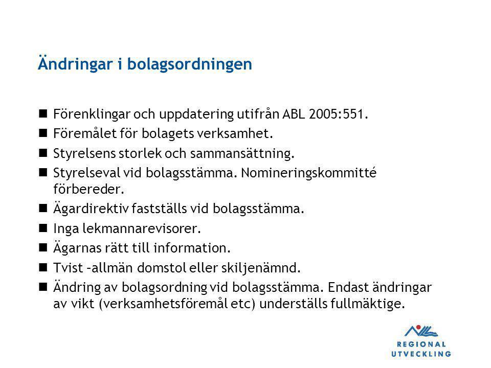 Ändringar i bolagsordningen