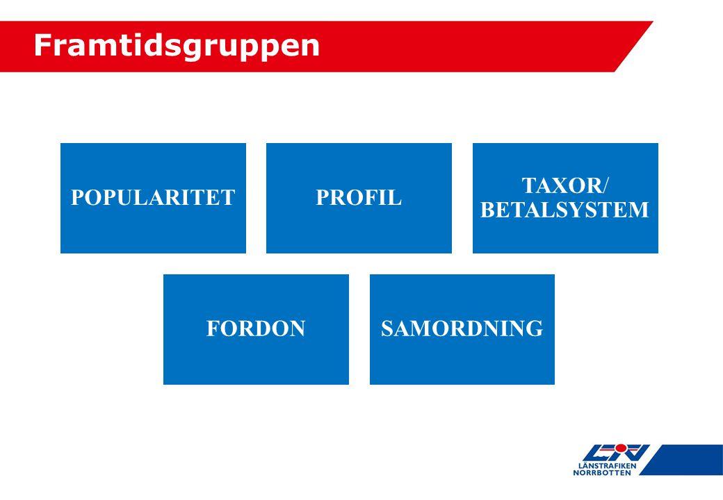 Framtidsgruppen Popularitet. Profil. Taxor/ Betalsystem. Fordon. Samordning.