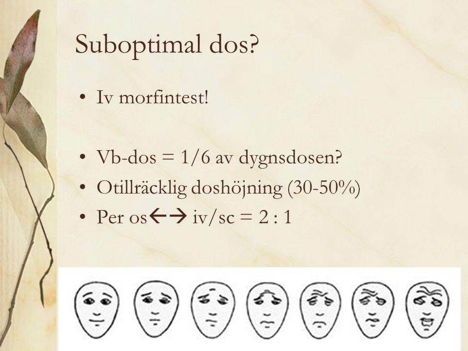 Suboptimal dos Iv morfintest! Vb-dos = 1/6 av dygnsdosen