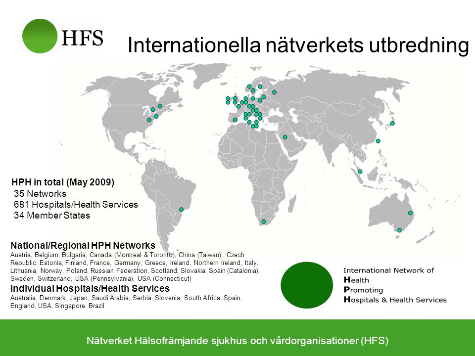 Internationella nätverkets utbredning
