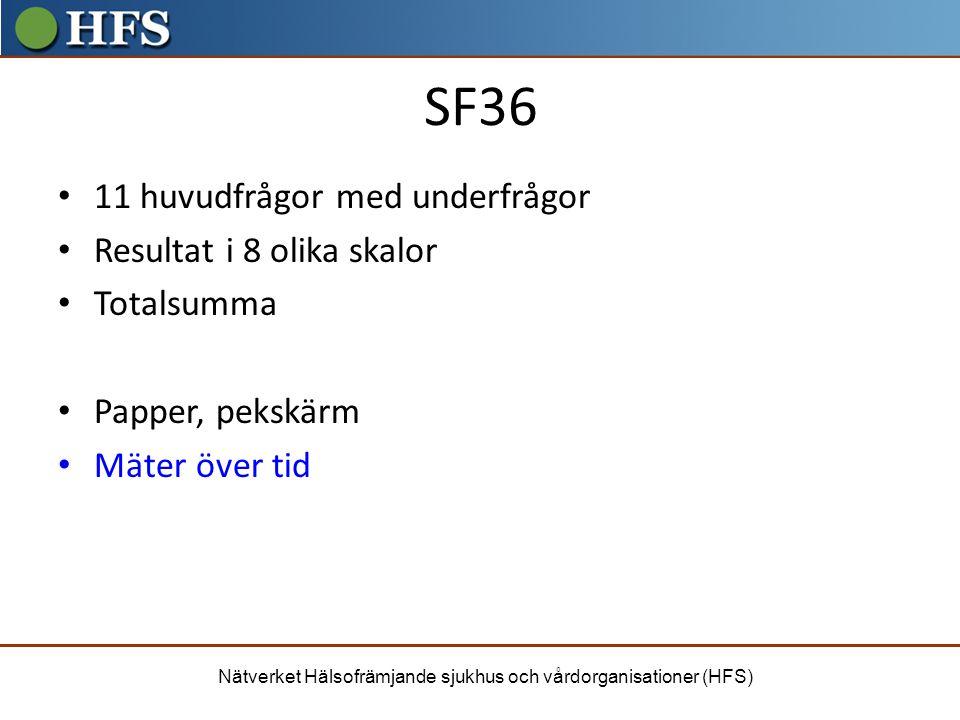 SF36 11 huvudfrågor med underfrågor Resultat i 8 olika skalor