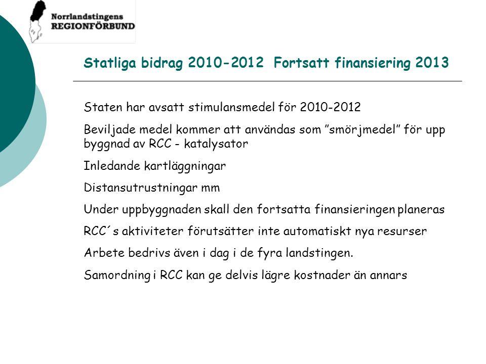 Statliga bidrag 2010-2012 Fortsatt finansiering 2013