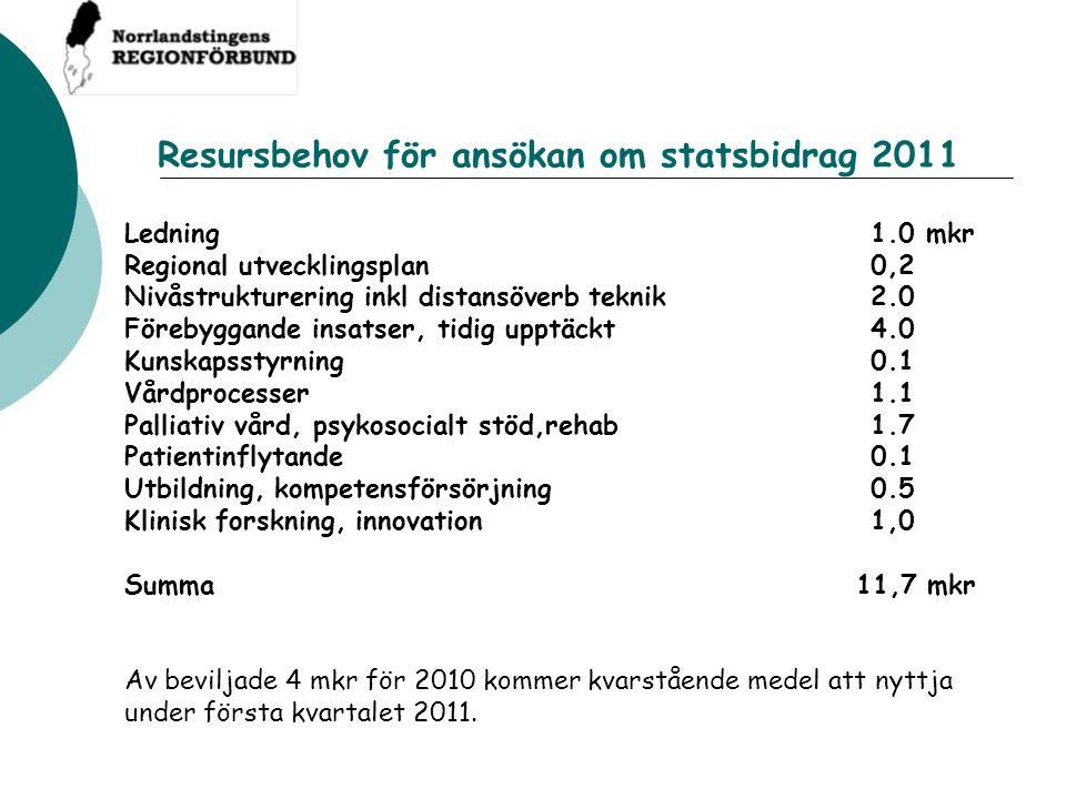 Resursbehov för ansökan om statsbidrag 2011