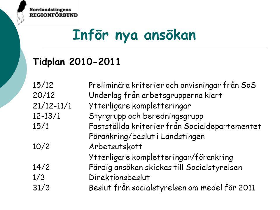 Inför nya ansökan Tidplan 2010-2011