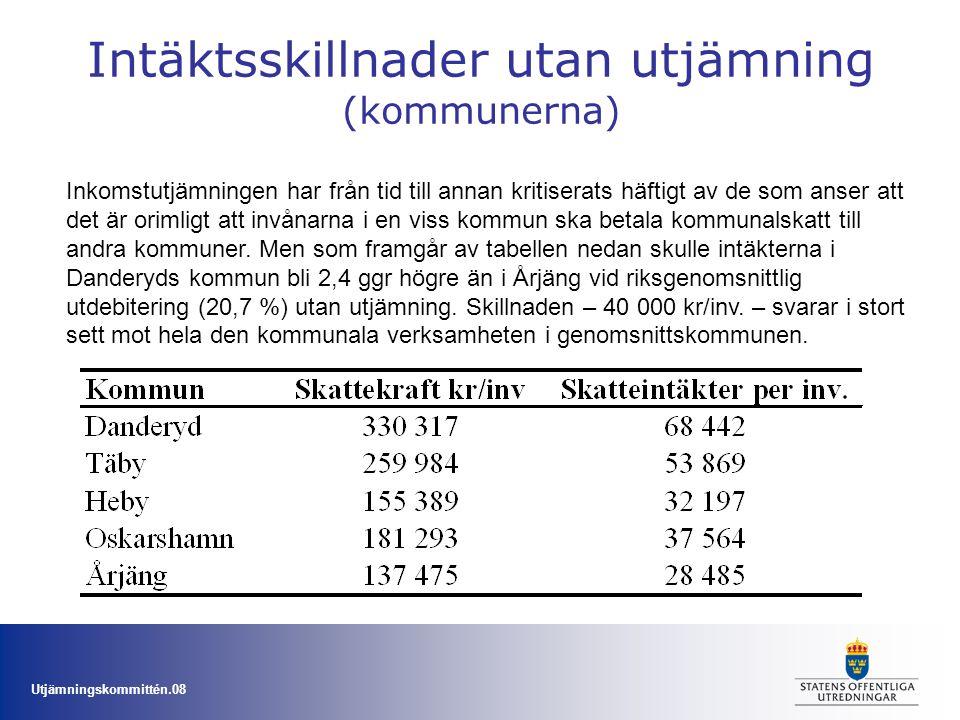 Intäktsskillnader utan utjämning (kommunerna)