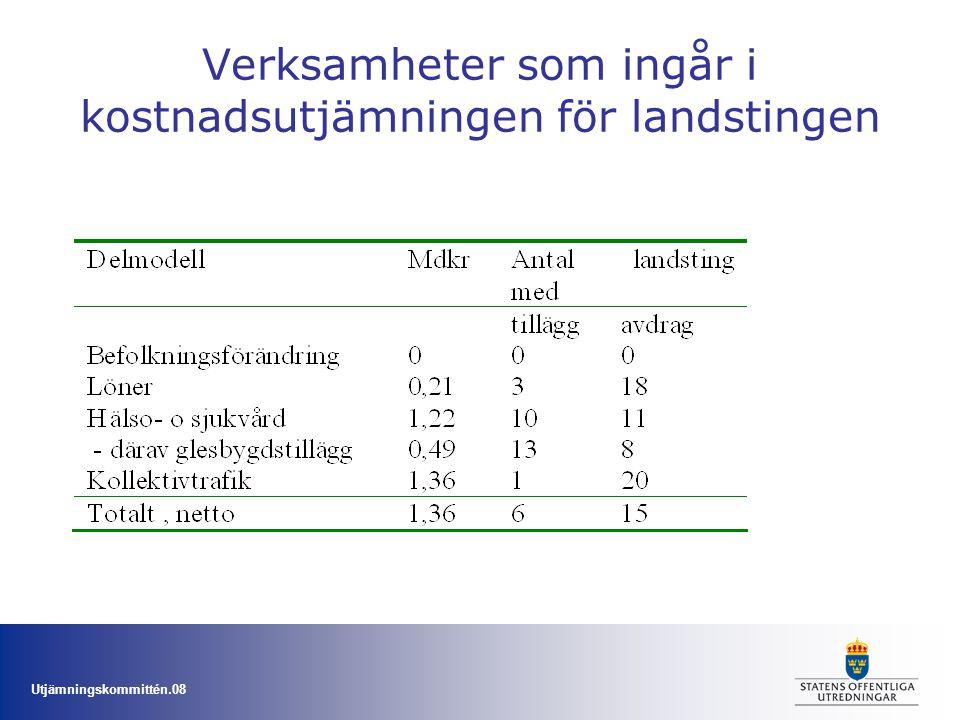Verksamheter som ingår i kostnadsutjämningen för landstingen