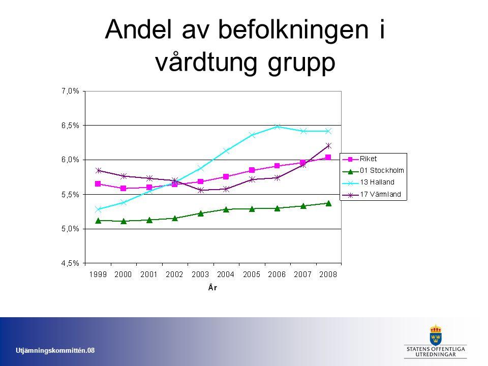 Andel av befolkningen i vårdtung grupp