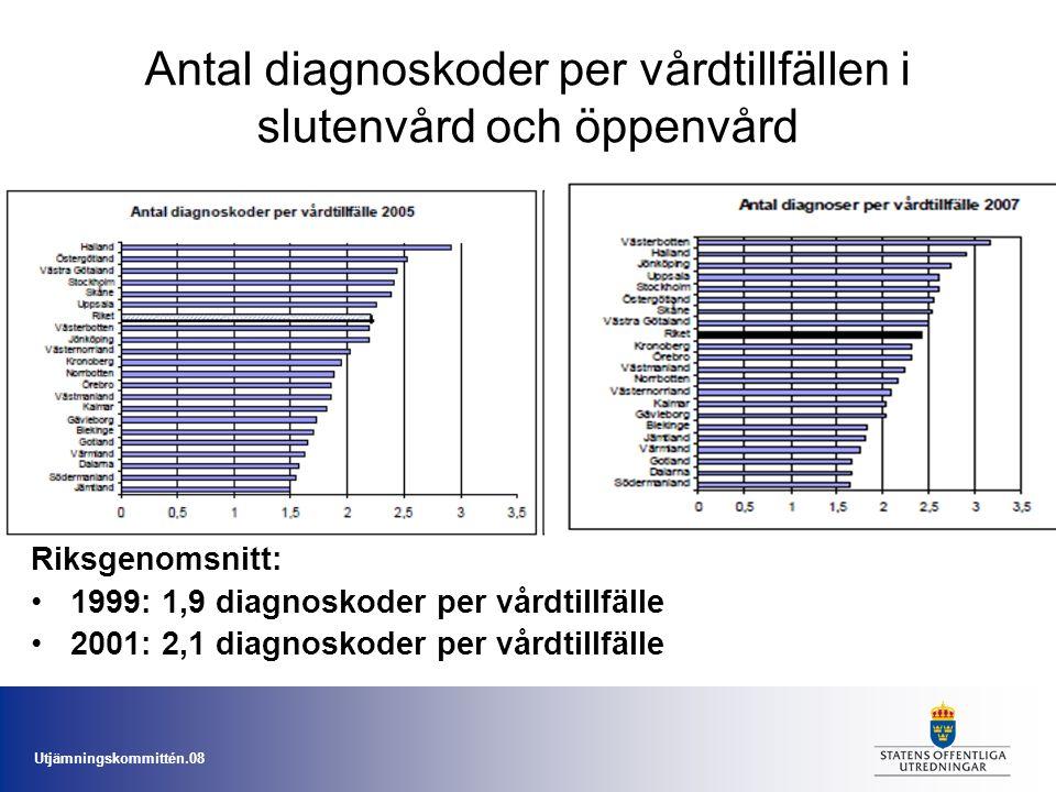 Antal diagnoskoder per vårdtillfällen i slutenvård och öppenvård