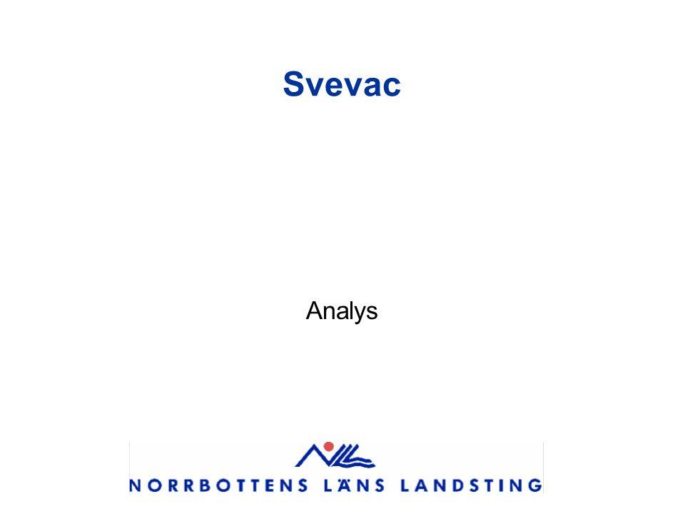 Svevac Analys