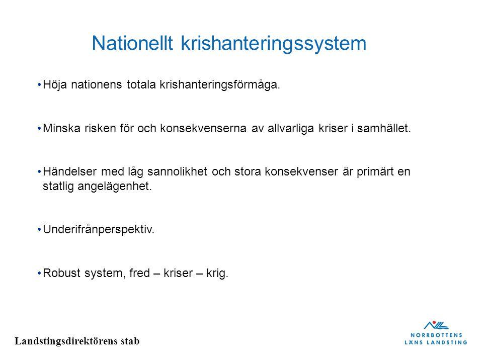 Nationellt krishanteringssystem