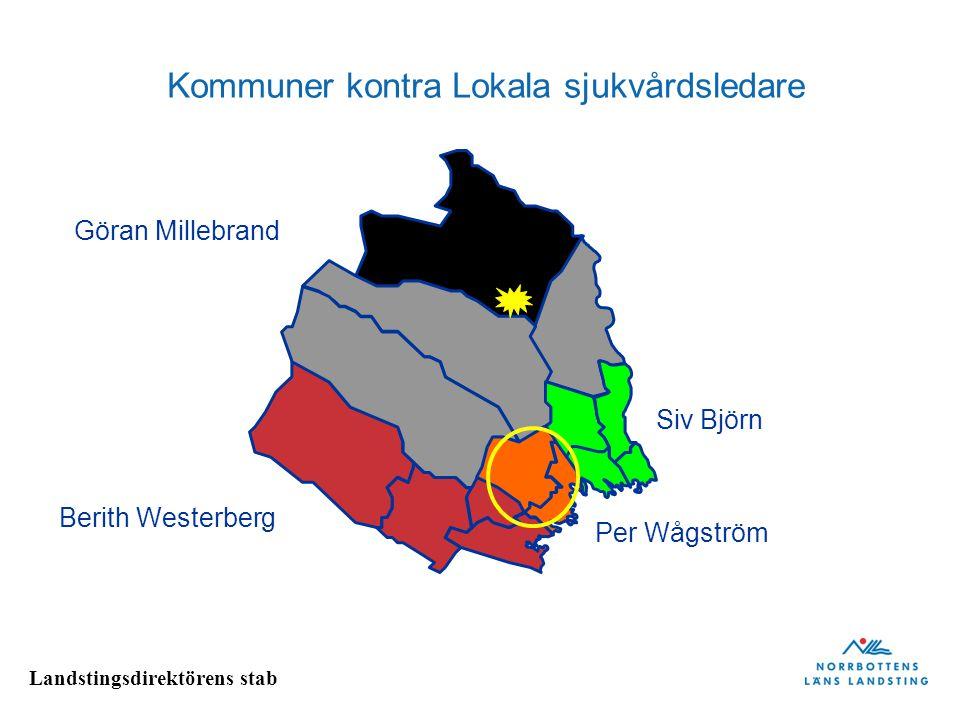 Kommuner kontra Lokala sjukvårdsledare