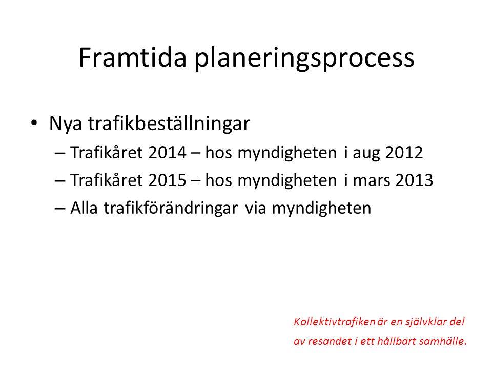 Framtida planeringsprocess