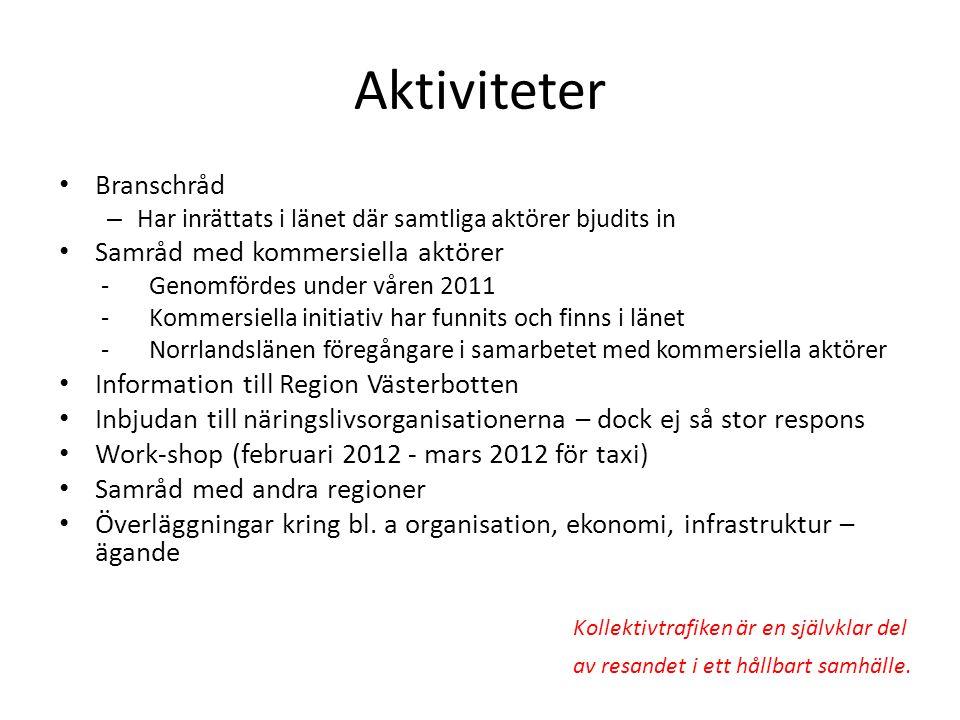 Aktiviteter Branschråd Samråd med kommersiella aktörer