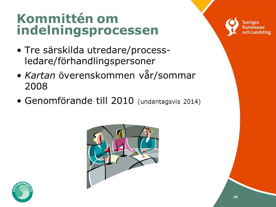 Kommittén om indelningsprocessen