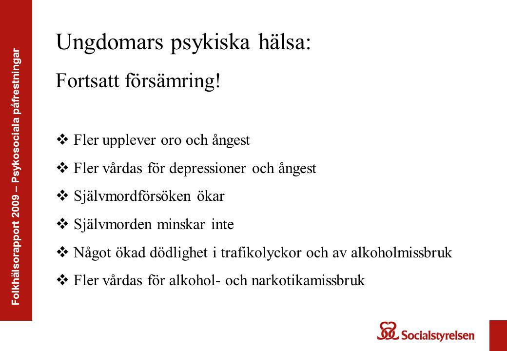 Ungdomars psykiska hälsa: