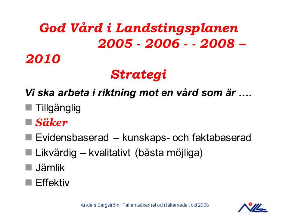 God Vård i Landstingsplanen 2005 - 2006 - - 2008 – 2010 Strategi