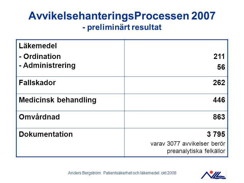 AvvikelsehanteringsProcessen 2007 - preliminärt resultat