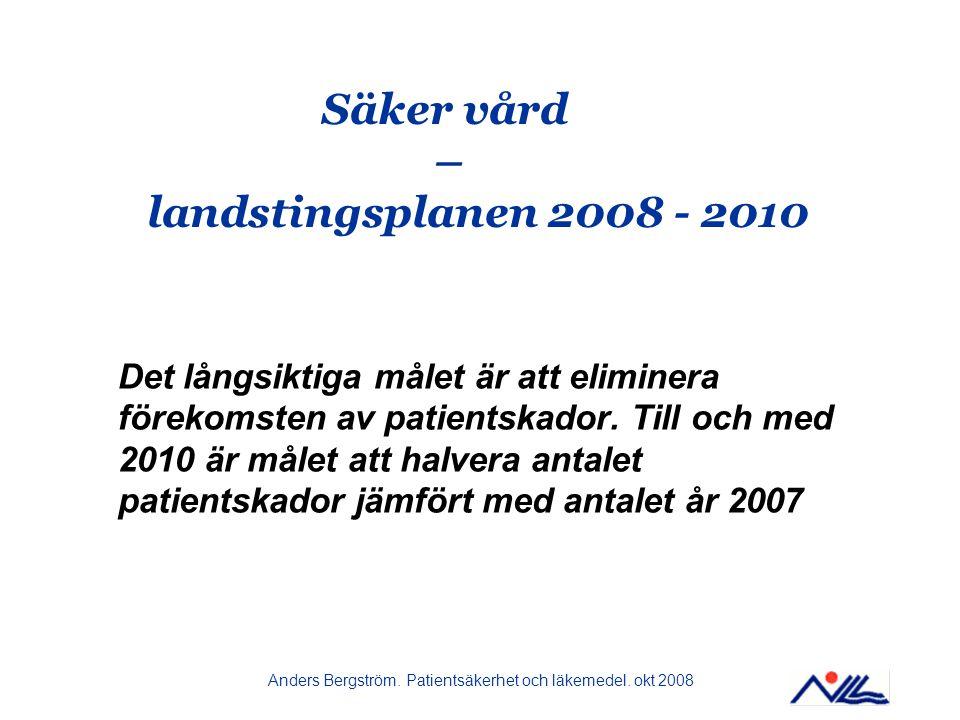 Säker vård – landstingsplanen 2008 - 2010