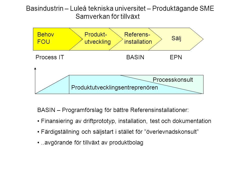 Basindustrin – Luleå tekniska universitet – Produktägande SME Samverkan för tillväxt