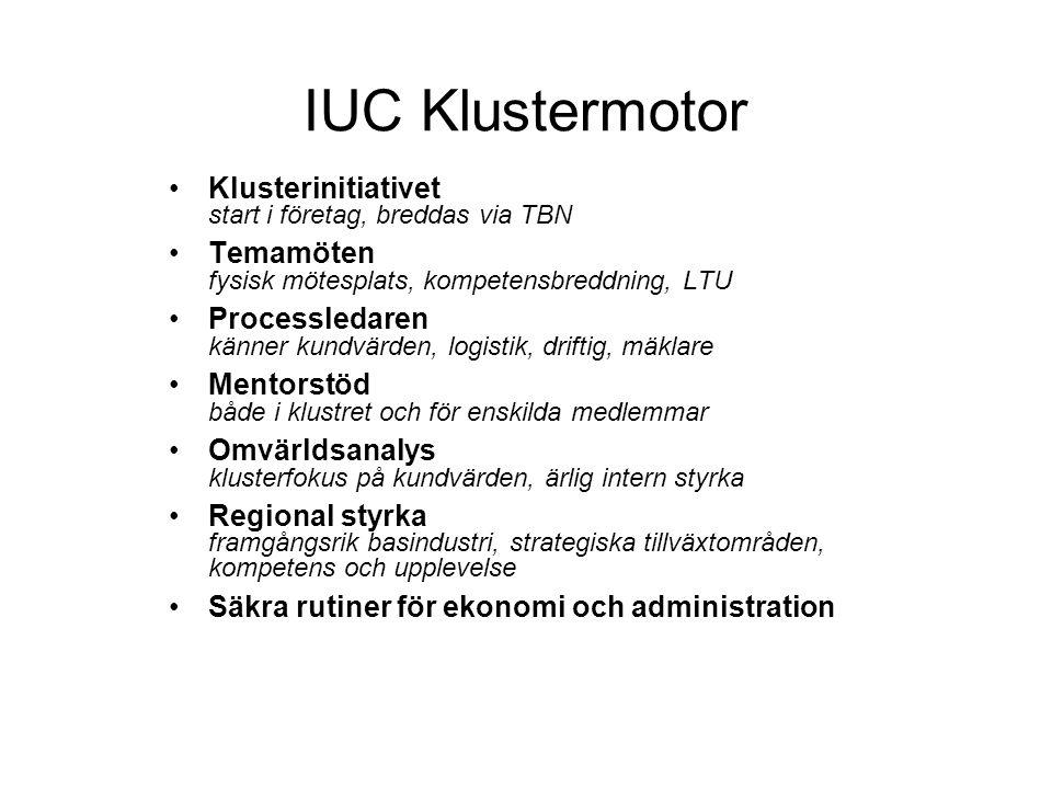 IUC Klustermotor Klusterinitiativet start i företag, breddas via TBN
