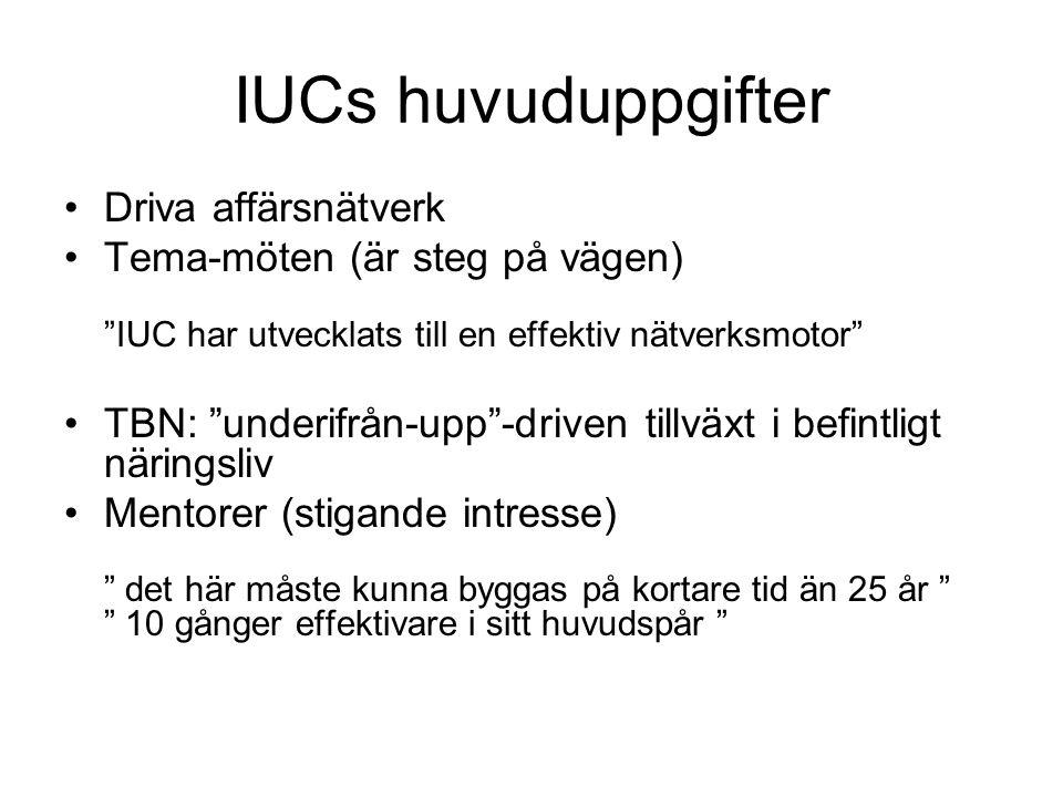 IUCs huvuduppgifter Driva affärsnätverk