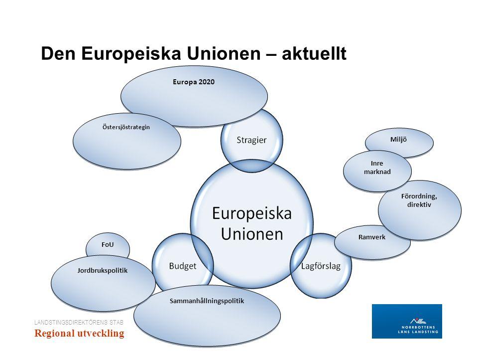 Den Europeiska Unionen – aktuellt