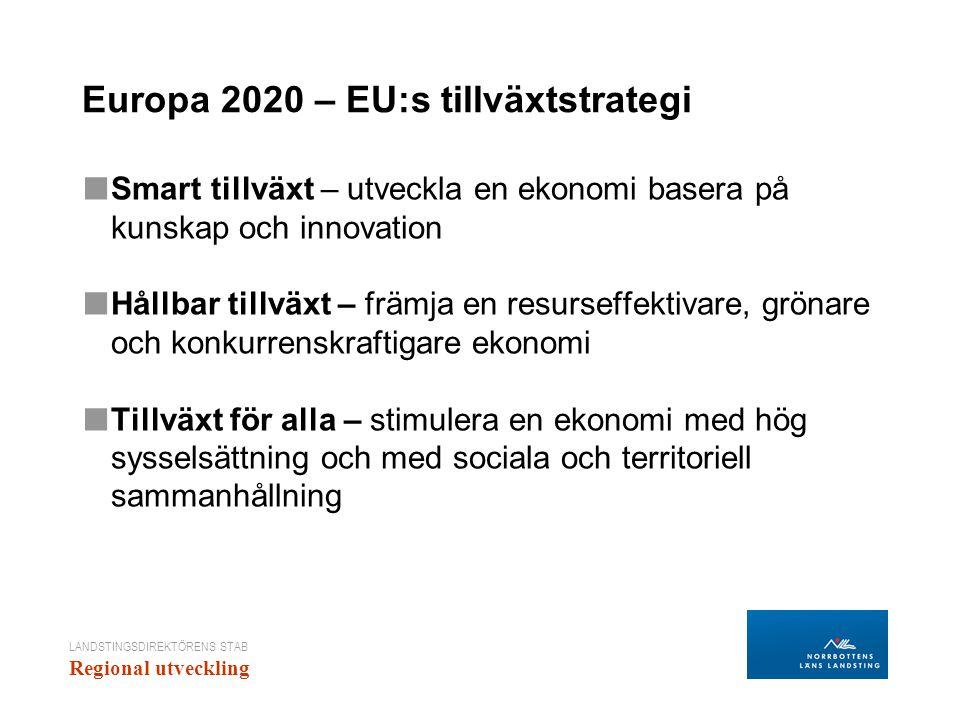 Europa 2020 – EU:s tillväxtstrategi