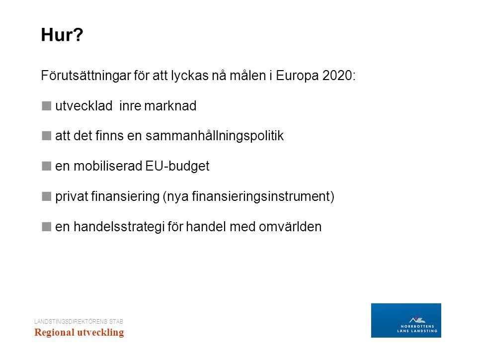 Hur Förutsättningar för att lyckas nå målen i Europa 2020: