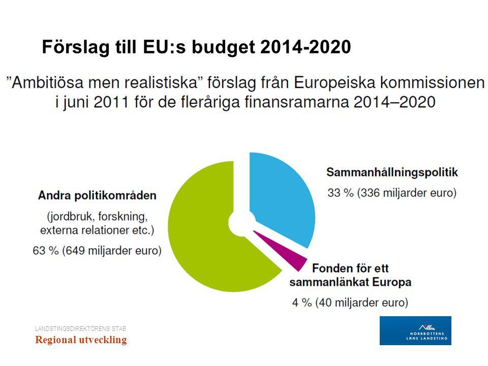 Förslag till EU:s budget 2014-2020