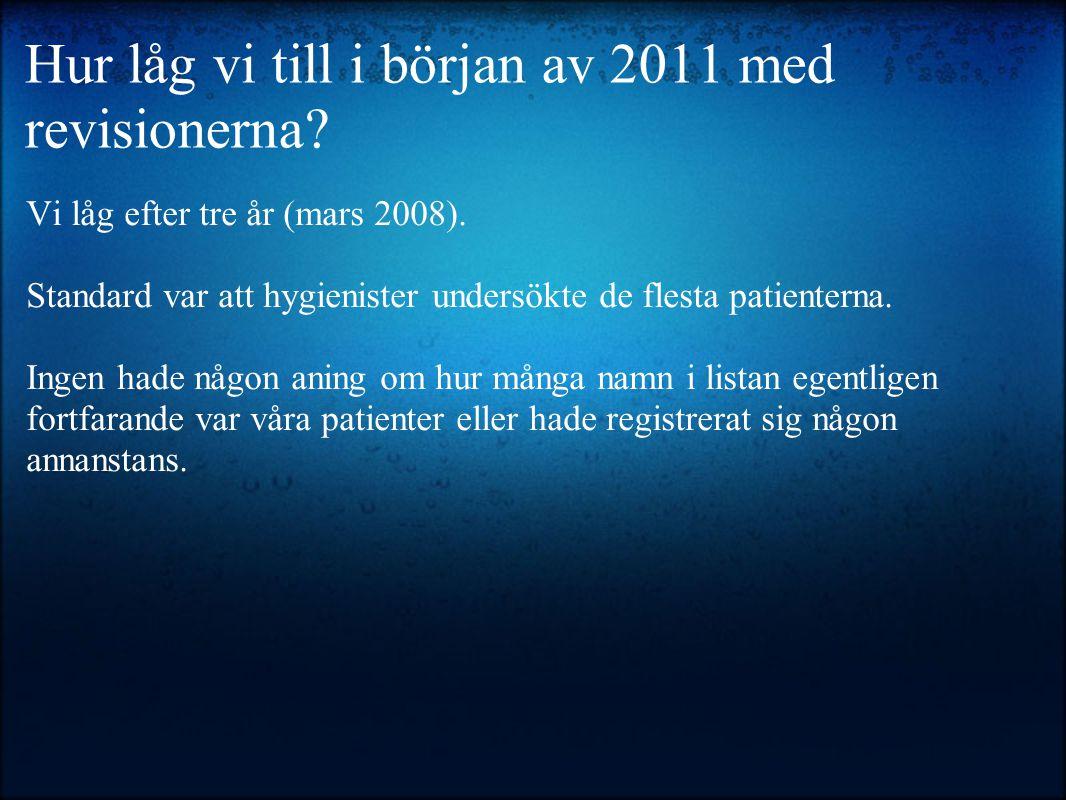 Hur låg vi till i början av 2011 med revisionerna