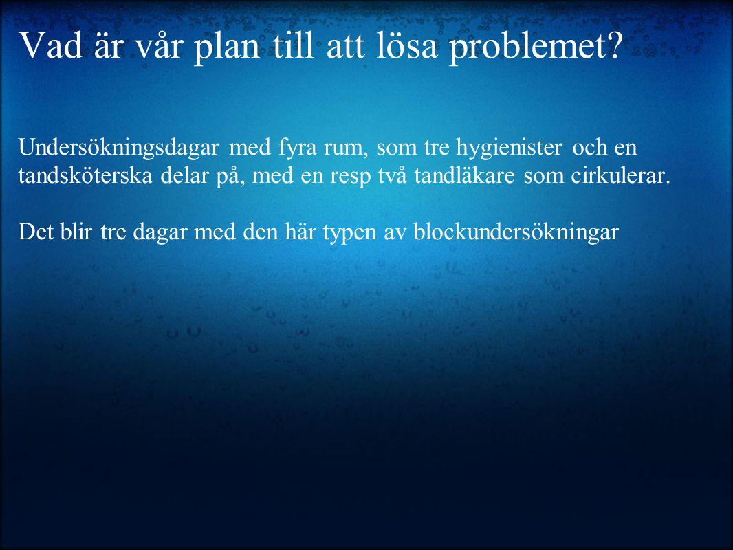 Vad är vår plan till att lösa problemet