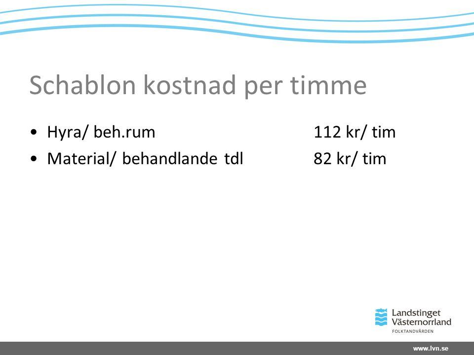 Schablon kostnad per timme