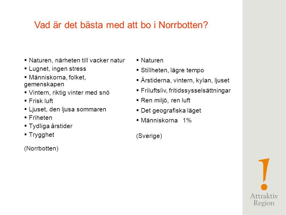 Vad är det bästa med att bo i Norrbotten