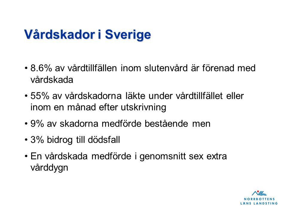 Vårdskador i Sverige 8.6% av vårdtillfällen inom slutenvård är förenad med. vårdskada. 55% av vårdskadorna läkte under vårdtillfället eller.