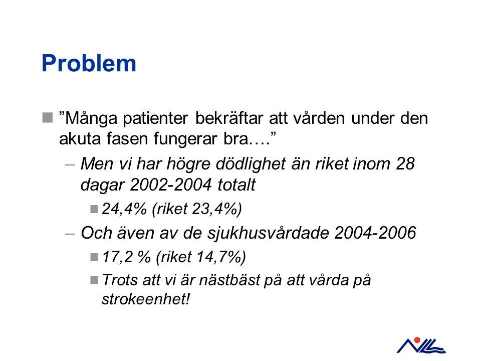 Problem Många patienter bekräftar att vården under den akuta fasen fungerar bra….