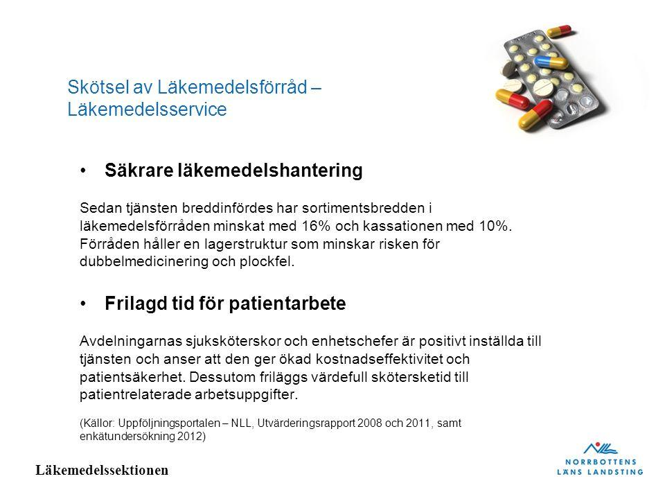 Skötsel av Läkemedelsförråd – Läkemedelsservice