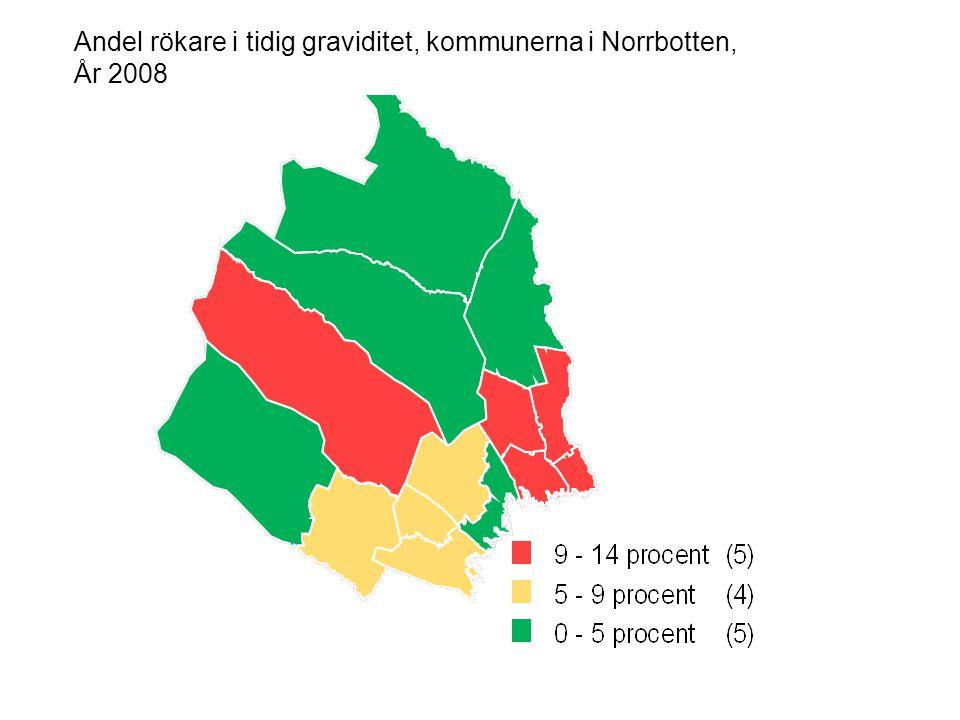 Andel rökare i tidig graviditet, kommunerna i Norrbotten, År 2008
