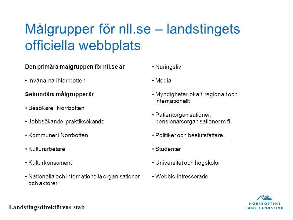 Målgrupper för nll.se – landstingets officiella webbplats