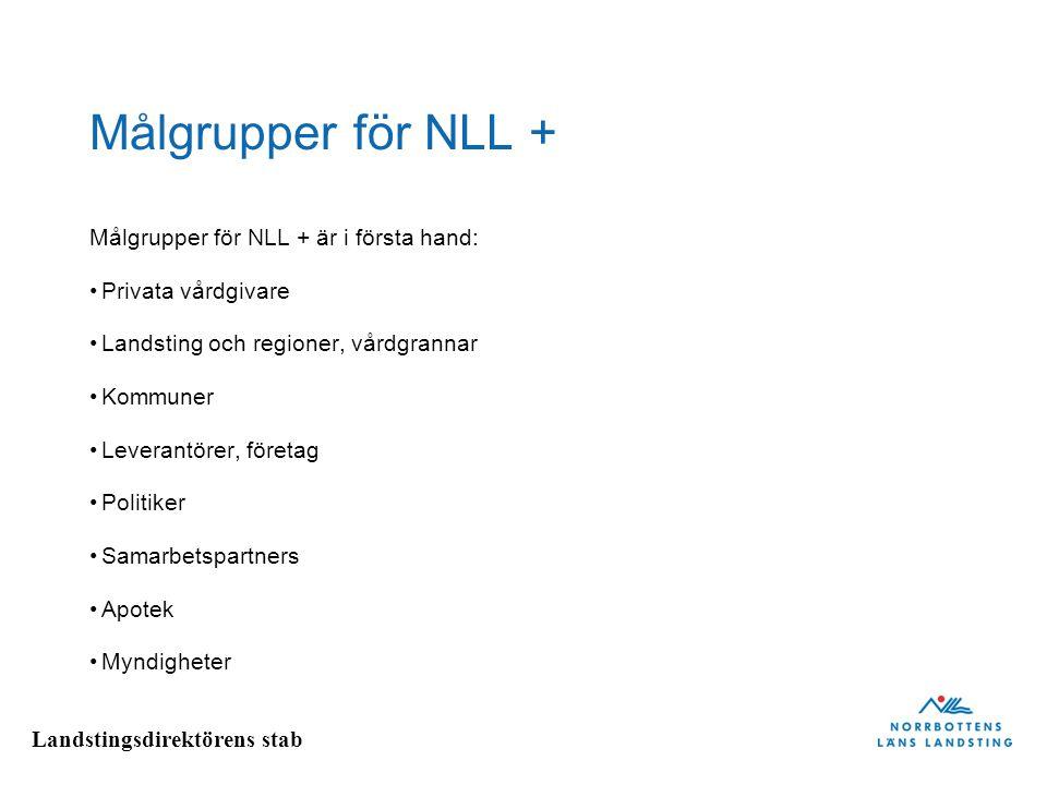 Målgrupper för NLL + Målgrupper för NLL + är i första hand: