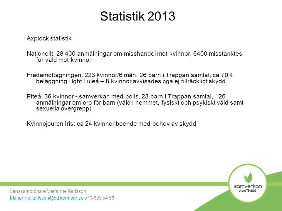 Statistik 2013 Axplock statistik