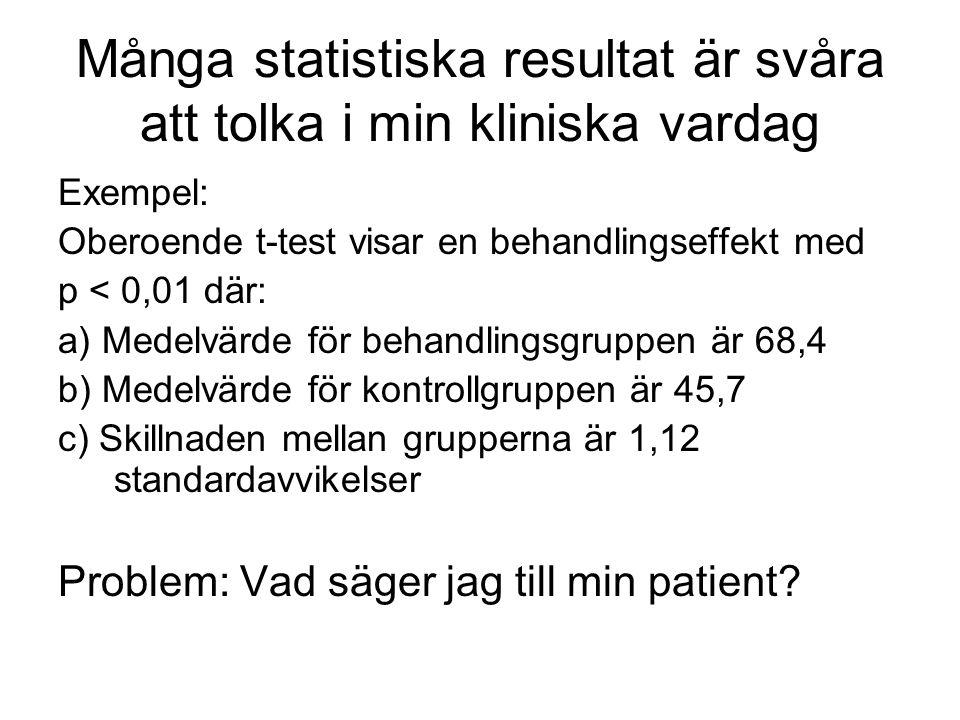 Många statistiska resultat är svåra att tolka i min kliniska vardag