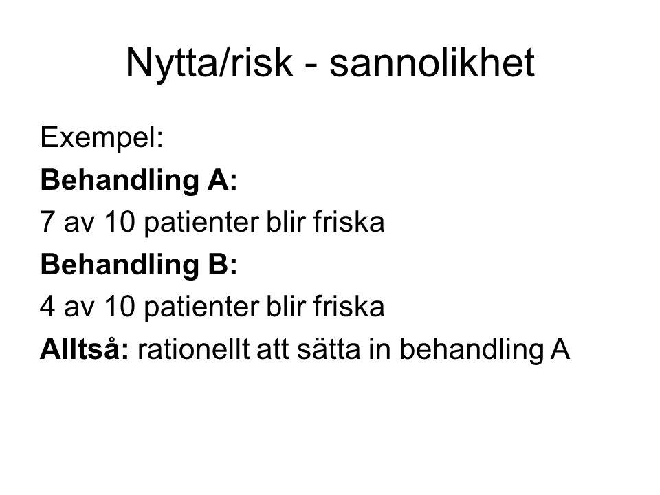 Nytta/risk - sannolikhet